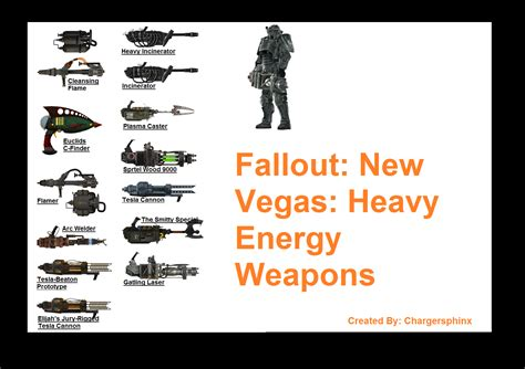 Image - Fallout New Vegas Heavy Energy Weapons Wallpaper