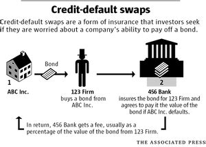 Estimates for credit swaps as high as $62 trillion | The