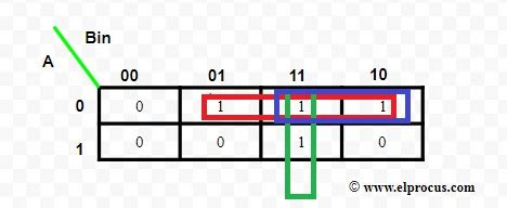 Full Subtractor Circuit Design - Theory, Truth Table, K